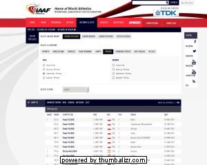 IAAF 2015 Hammer Men