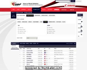 IAAF 2015 Javelin Women